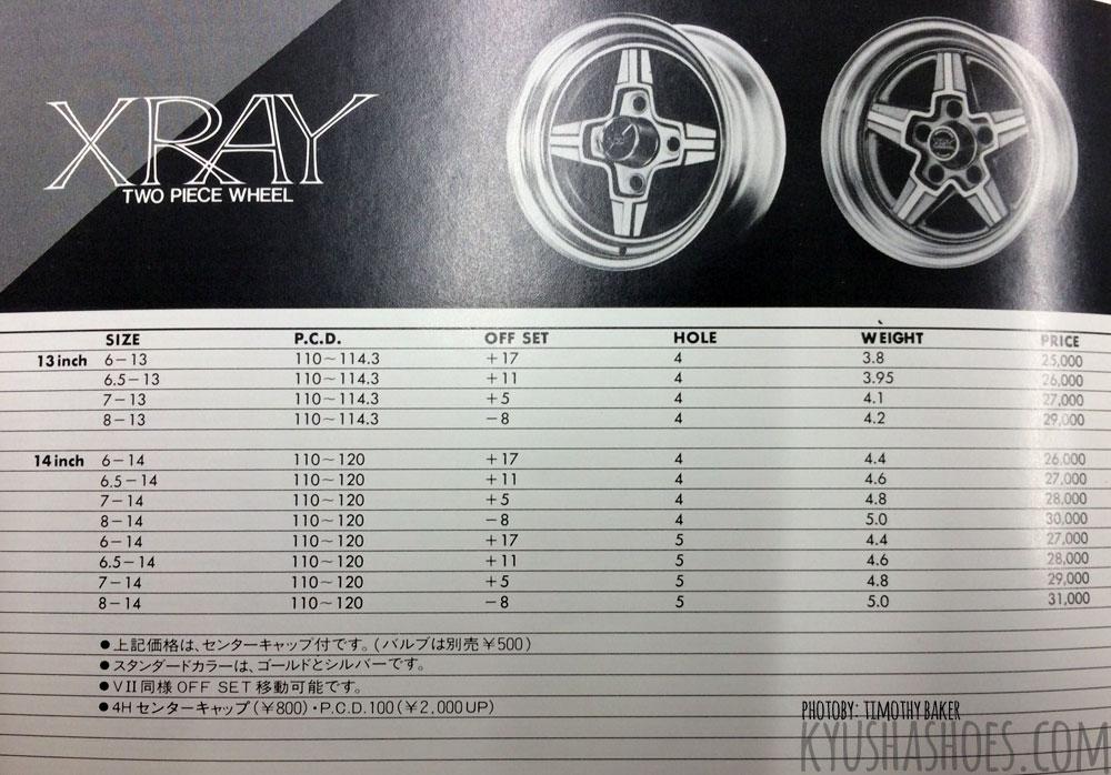 Rays Engineering Catalog
