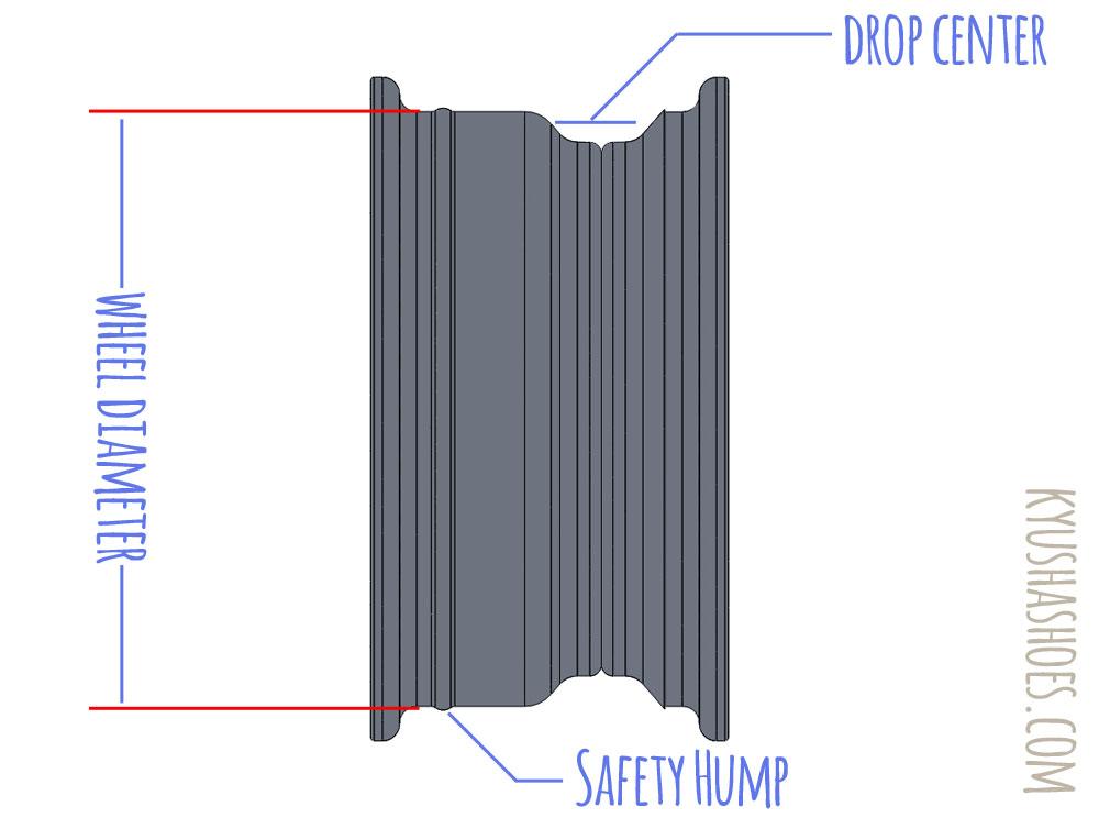 A Boring Grey Cylinder