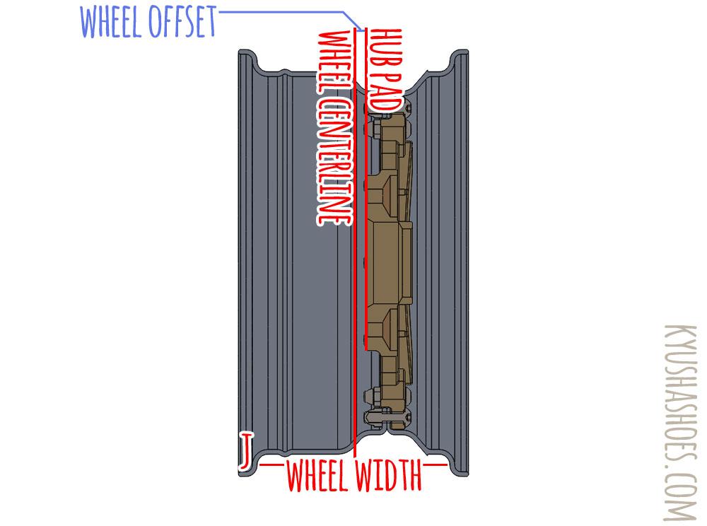 Dunlop TE-E on the inside