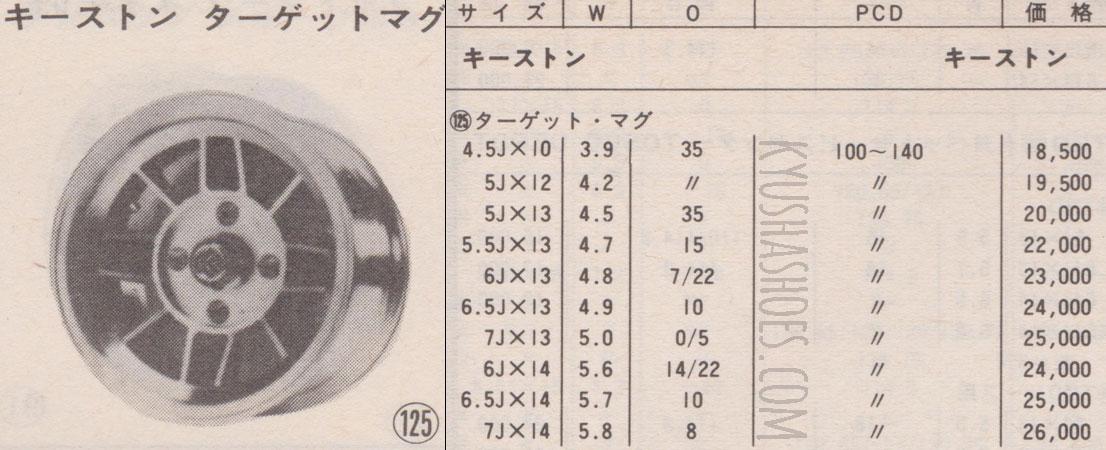 Keystone Target Mag Specs - 1979