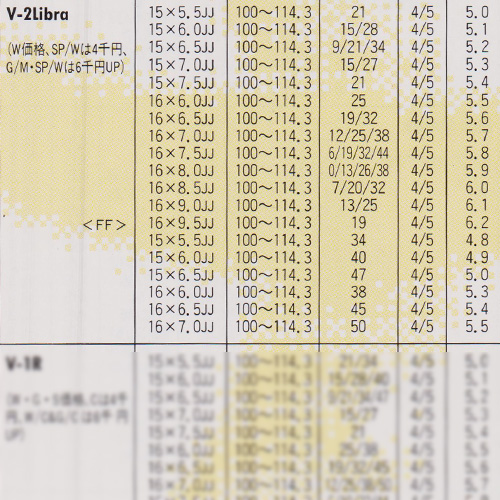 Hiro V-2 Libra – Kyusha Shoes